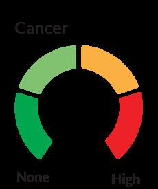 Cancer concern